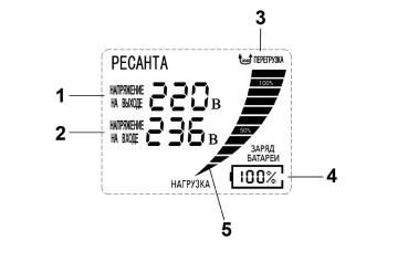 Информация дисплея с передней панели