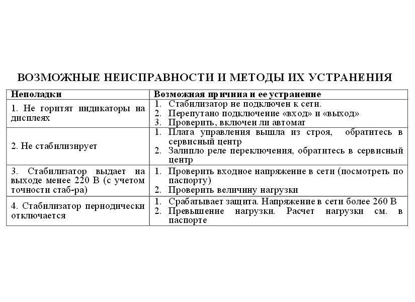 инструкция 15000 стабилизатор асн напряжения