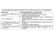 Стабилизатор напряжения Ресанта АСН-15000/3-Ц (возможные неисправности и методы их устранения)
