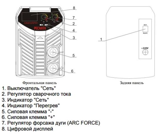 Инверторные сварочные аппараты пониженного напряжения сварочный аппарат постоянного тока схем