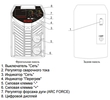 Панель управления сварочного аппарата пониженного напряжения САИ-220ПН