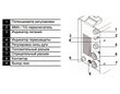 Сварочный аппарат аргонодуговой САИ-180 АД (схема панели управления)