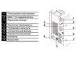 Сварочный аппарат аргонодуговой САИ-230 АД (схема панели управления)